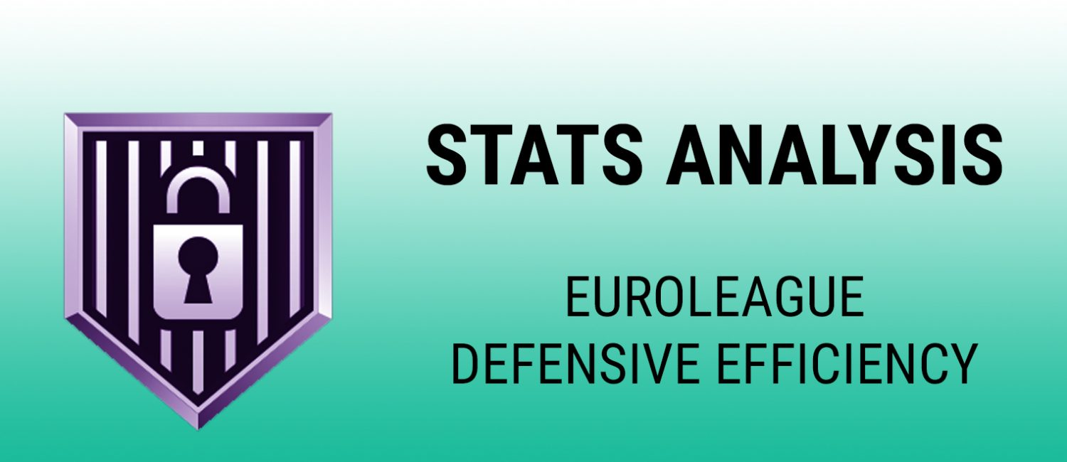Euroleague defensive efficiency