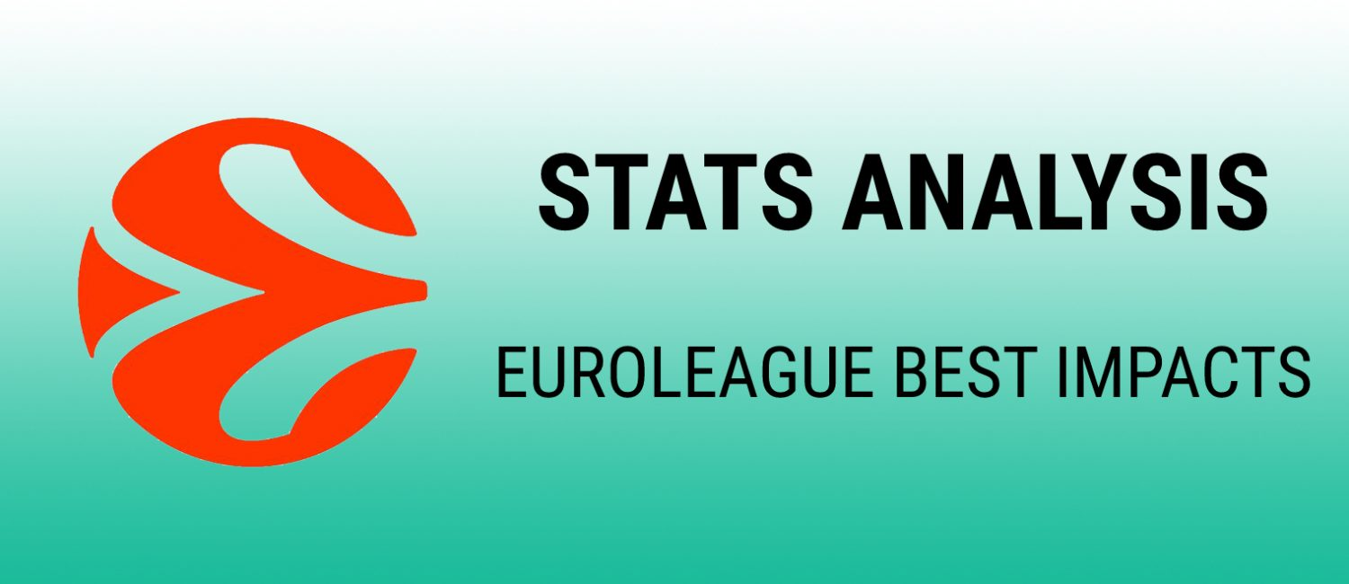 Best Euroleague players' Impacts